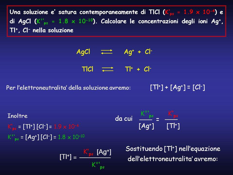 Sostituendo [Tl+] nell'equazione dell'elettroneutralita' avremo: